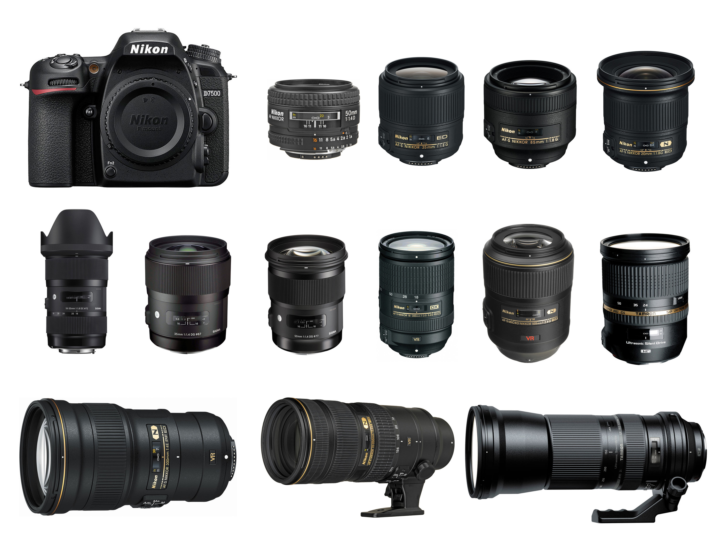 Best Lenses for Nikon D7500 | Nikon Rumors CO