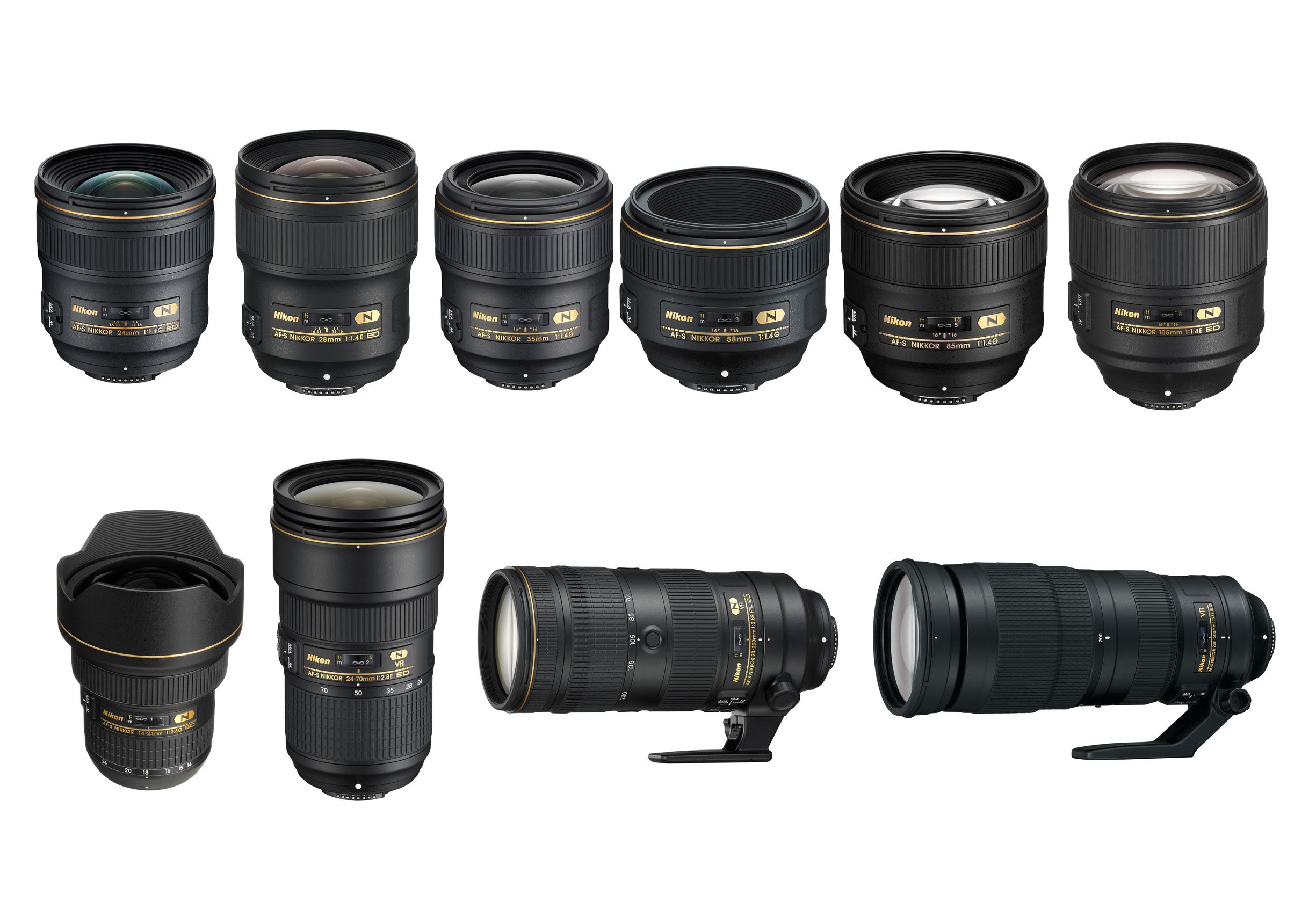 10 Best Nikon Lenses for Nikon D750 | Nikon Rumors CO