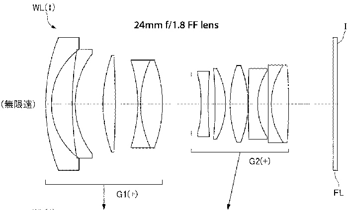 Nikon Patents for 24mm f/1.8 Full Frame Mirrorless Lens and APS-C ...